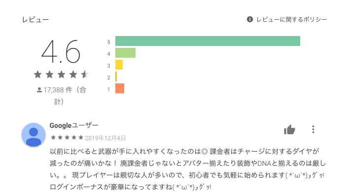 スタートリガー・GooglePlay評価